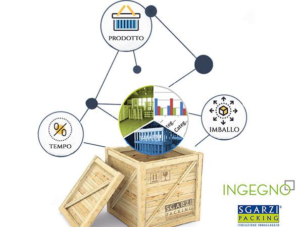 Piattaforma-informatica-per-aree-di-confezionamento-e-imballaggio-modena